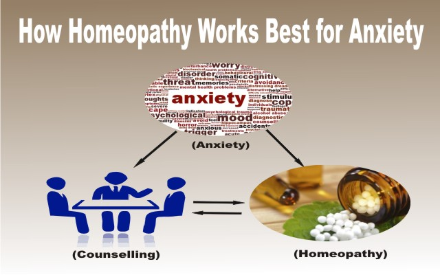 How Homeopathy Works Best for Anxiety