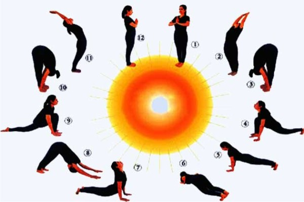 Yoga - Importance & Benefits of Yog in Day to Day Life